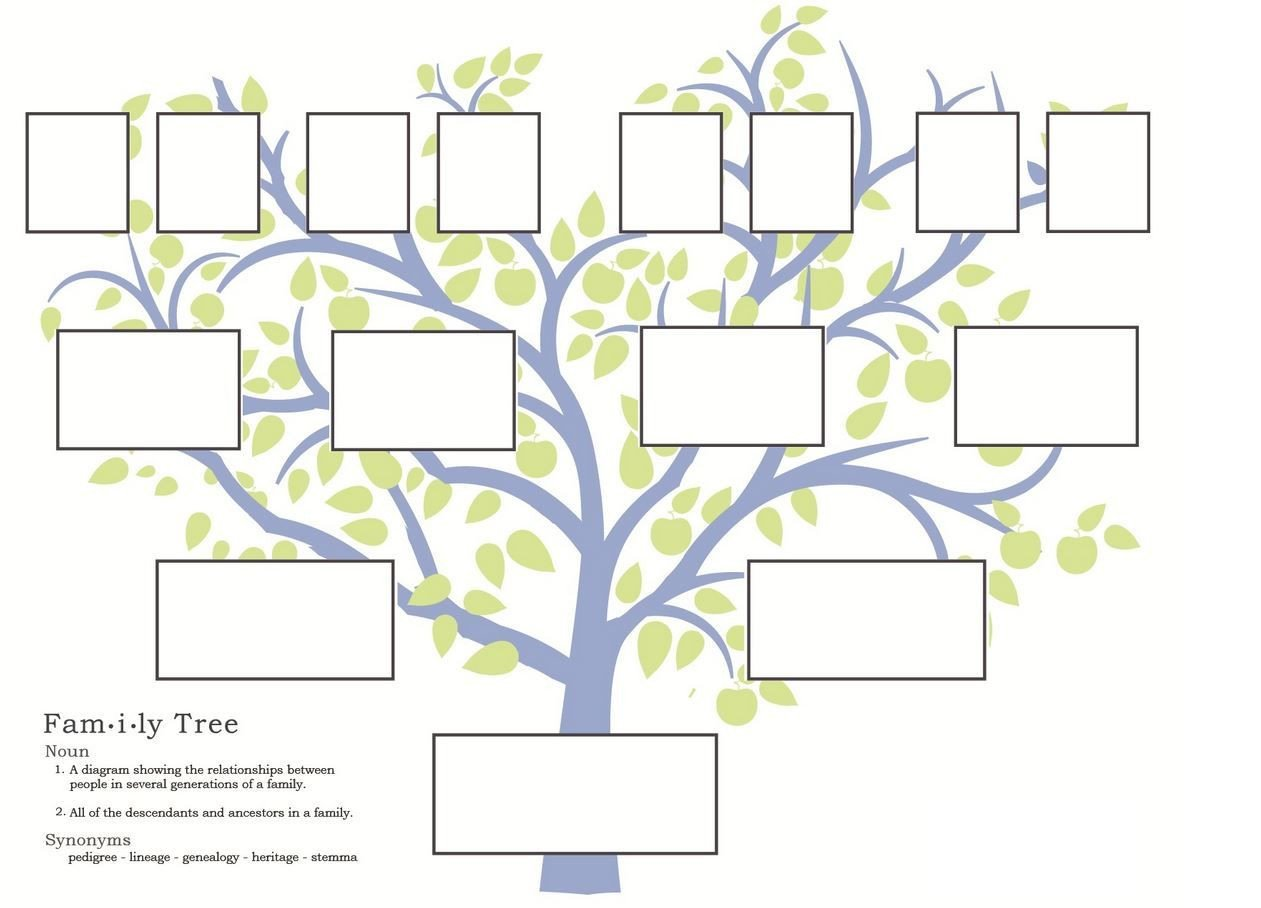 Family Tree with Pictures Template Free Family Tree Template to Print Google Search