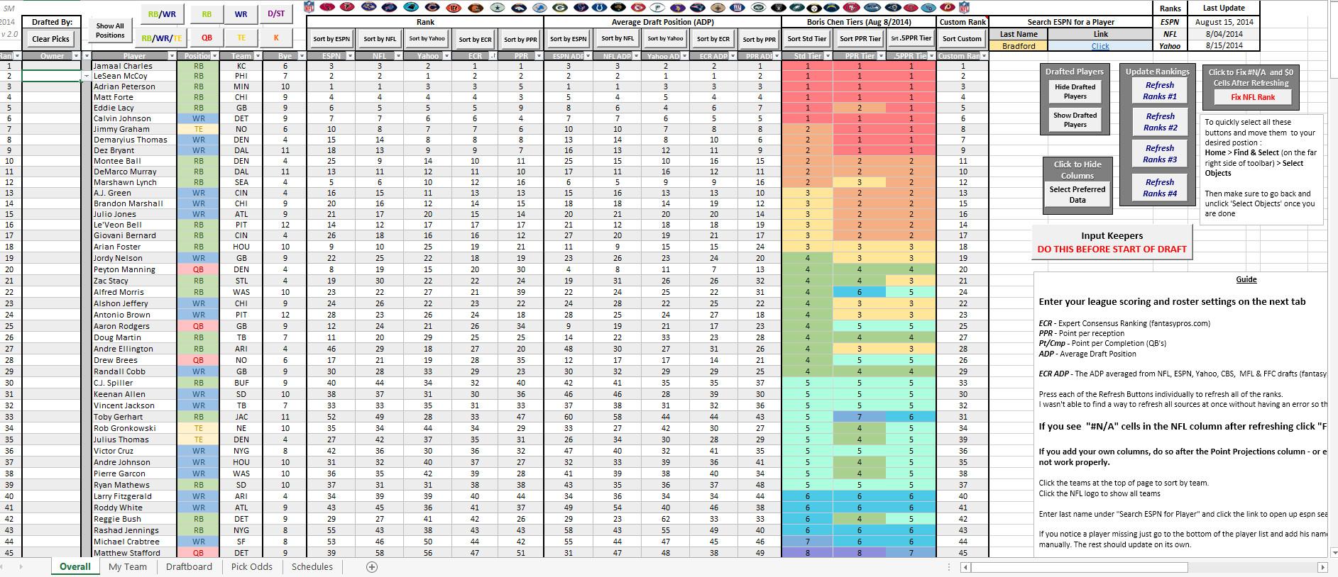 Fantasy Football Draft Spreadsheet Template Csg S Fantasy Football Spreadsheet V2 0 now with A