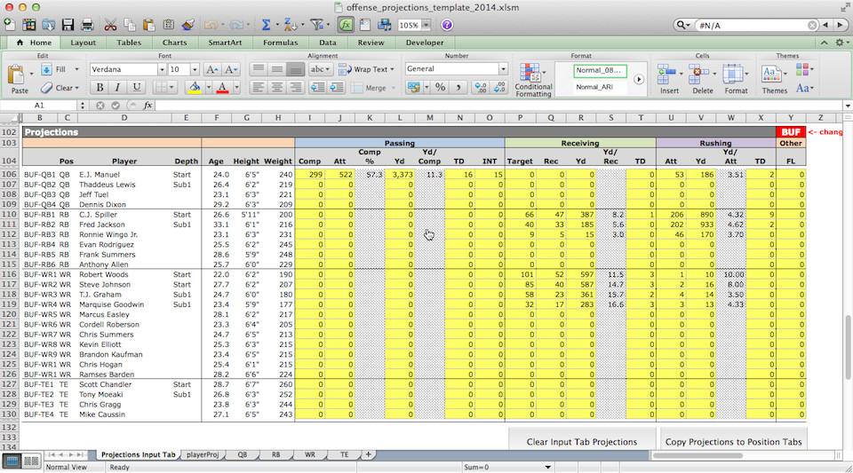 Fantasy Football Draft Spreadsheet Template Football Excel Spreadsheet Jill Scott Insomnia