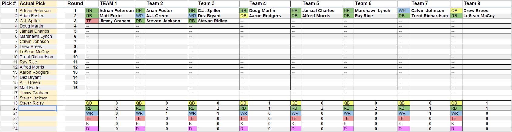 Fantasy Football Draft Spreadsheet Template Microsoft Excel Fantasy Football Template Full Version