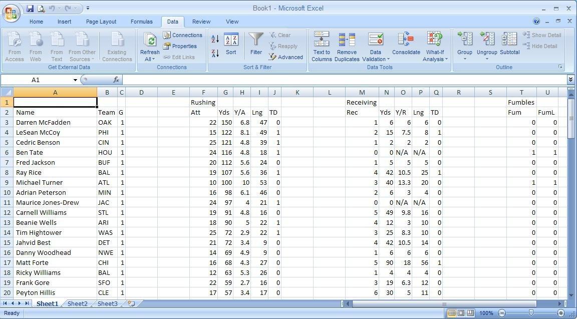 Fantasy Football Draft Spreadsheet Template Step 1 — Consume Mass Quantities Import Fantasy Football