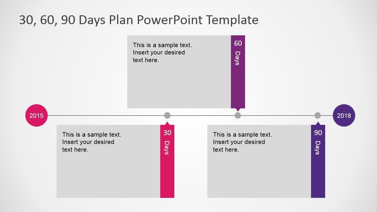 30 60 90 Days Plan PowerPoint Template SlideModel