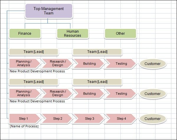 Flow Chart Template Excel Flow Chart Template 17 Download Free Documents In Pdf