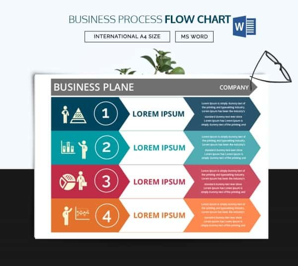 Process Flow Chart In Word Pflag