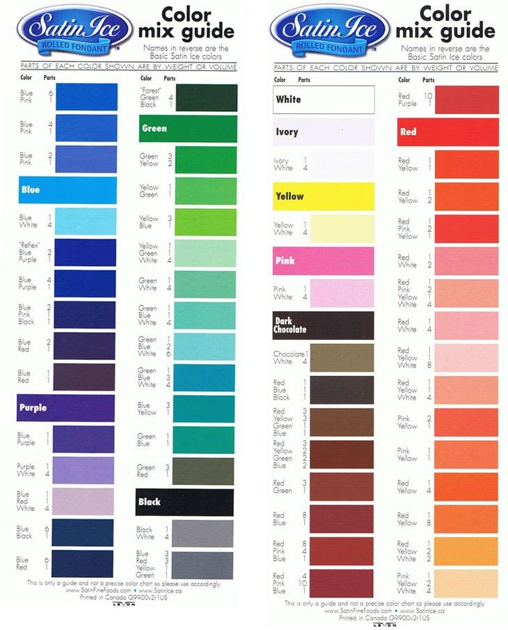 Food Coloring Mixing Chart 25 Best Ideas About Food Coloring Chart On Pinterest