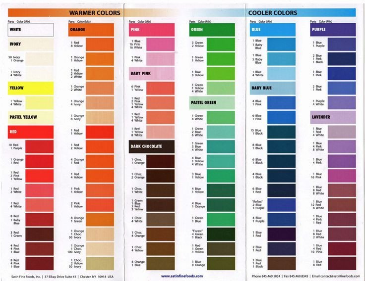 Food Coloring Mixing Chart Color Mixing Chart Cake Decorating