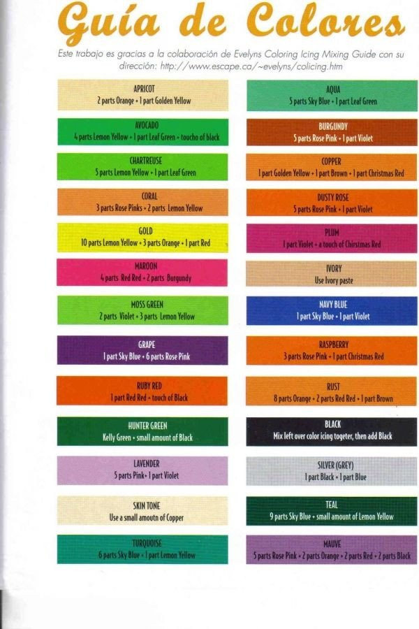 Food Coloring Mixing Chart Coloring Charts and Cakes On Pinterest