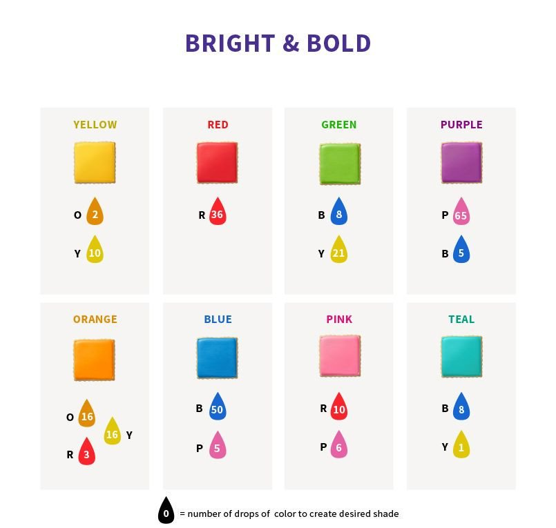 Food Coloring Mixing Chart Wilton Color Right Icing Coloring Chart