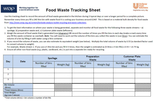 Food Service Production Sheets Reducing and Managing Food Waste In Hotels