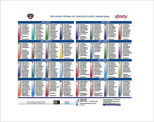 Football Depth Chart Template 13 Football Depth Chart Template Free Sample Example