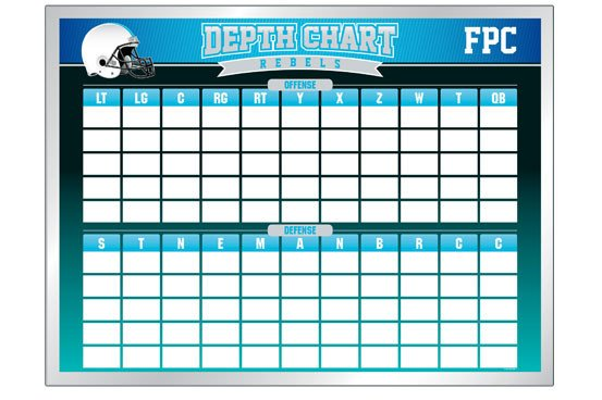 Football Depth Chart Template Depth Chart Boards Football Boards