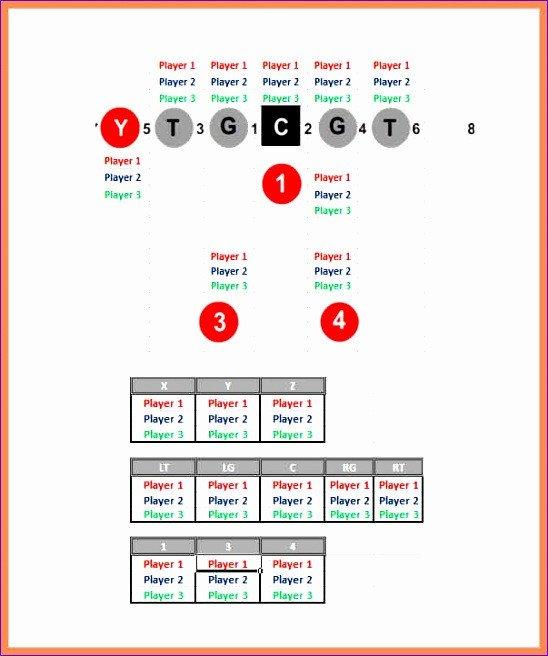 Football Depth Charts Templates 10 Football Depth Chart Template Excel Exceltemplates
