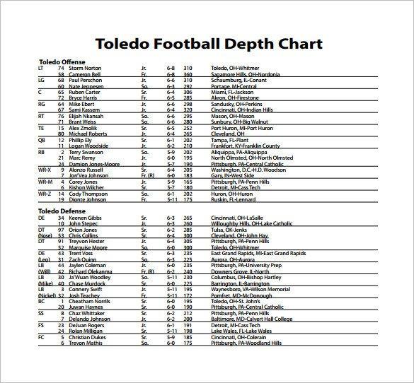 Football Depth Charts Templates Football Depth Chart