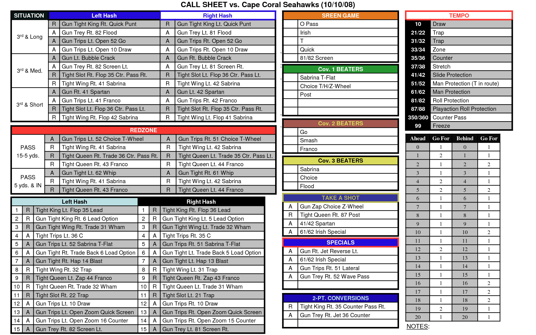 Football Play Call Sheet Template 29 Of Football Call Sheet Template