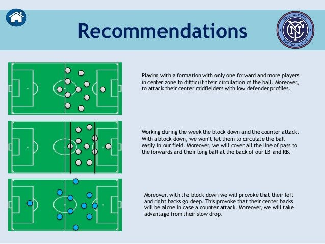 Football Scouting Template Free soccer Scouting Report New York City Fc