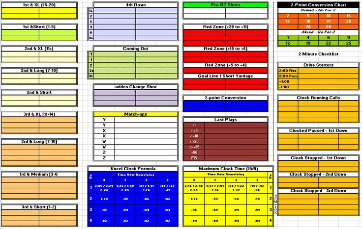 Football Wristband Template for Excel Football Fensive Play Call Sheet Template