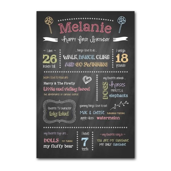 Free Birthday Chalkboard Template 25 Best Ideas About Chalkboard Poster On Pinterest