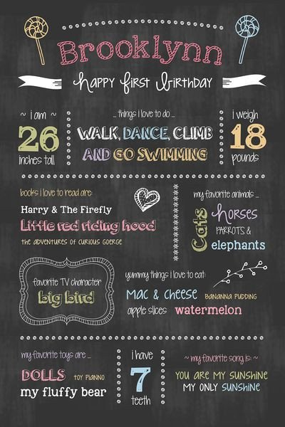 Free Birthday Chalkboard Template 53 Best Chalkboard Images On Pinterest