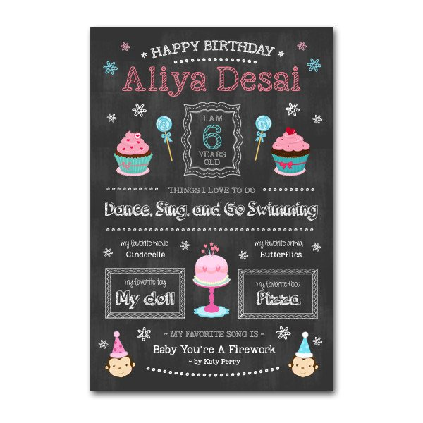Free Birthday Chalkboard Template Birthday Girl Chalkboard Template