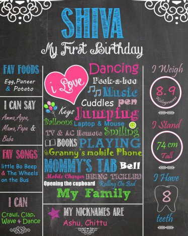 Free Birthday Chalkboard Template Diy Chalkboard Birthday Sign Tutorial and Free