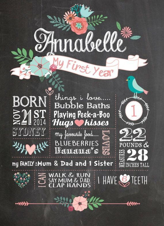 Free Birthday Chalkboard Template First Birthday Chalkboard Poster Chalkboard Billboard
