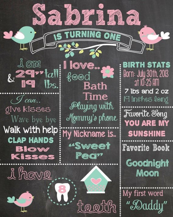 Free Birthday Chalkboard Template First Birthday Chalkboard Printable Poster Bird theme Baby