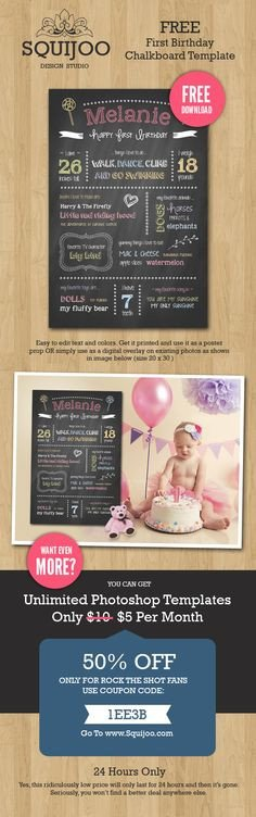 Free Birthday Chalkboard Template Free Download Birthday Chalkboard Sign Template and