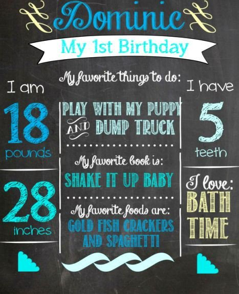 Free Birthday Chalkboard Template How to Make Your Own Super Cute Chalk Board Picture