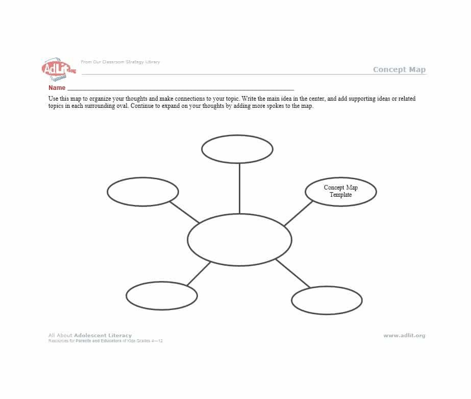 Free Concept Map Template 40 Concept Map Templates [hierarchical Spider Flowchart]