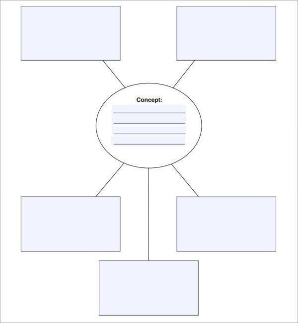 Free Concept Map Template Concept Map 7 Free Pdf Doc Download