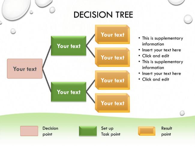Free Decision Tree Template 6 Printable Decision Tree Templates to Create Decision Trees