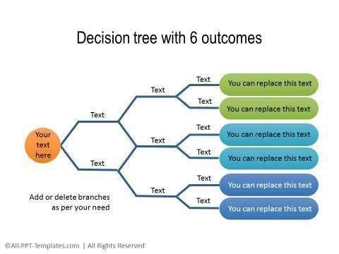 Free Decision Tree Template Decision Tree Templates Word Templates Docs