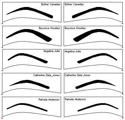 Free Eyebrow Stencils Printouts Best Eyebrow Stencils Celebrity Inspired Eyebrow