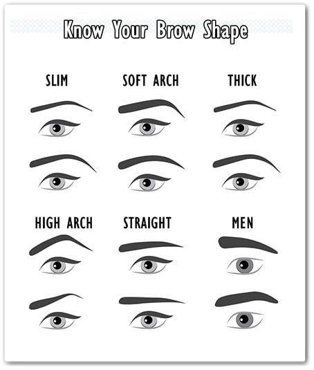Free Eyebrow Stencils Printouts Eyebrow Shaping Stencils