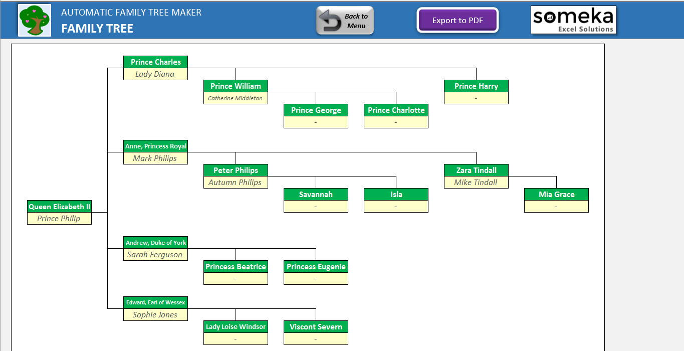 Free Family Tree Template Excel Family Tree Maker Template Simple Excel Spreadsheet