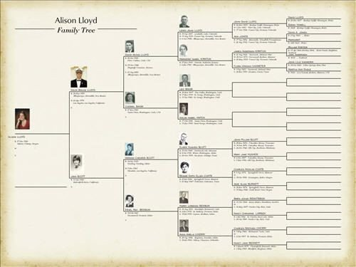 Free Family Tree Template Excel Free Family Tree Template