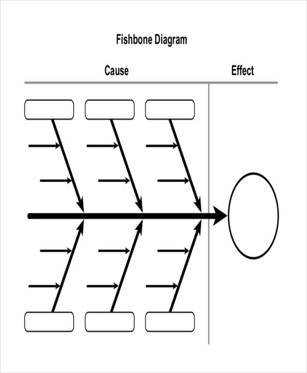 Free Fishbone Diagram Template Diagram Template – 18 Free Word Pdf Documents Download