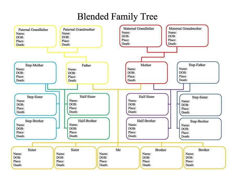 Free Printable Family Tree Template 50 Free Family Tree Templates Word Excel Pdf