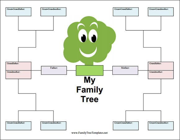 Free Printable Family Tree Template Family Tree Template 55 Download Free Documents In Pdf
