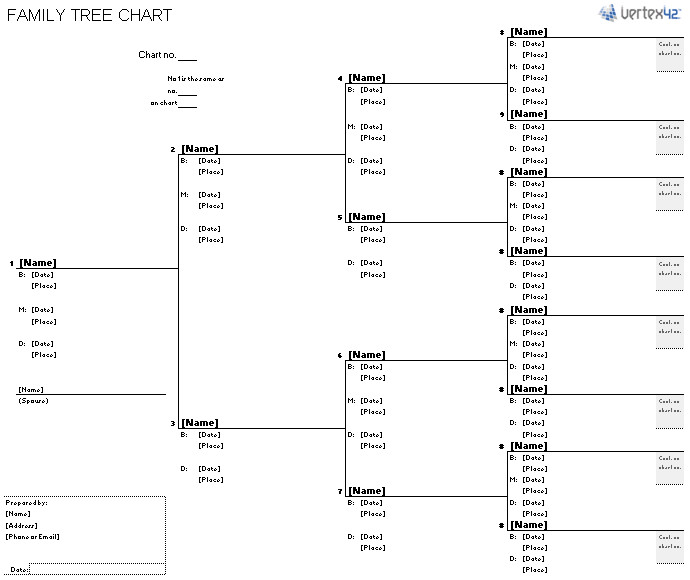 Free Printable Family Tree Template Free Family Tree Template