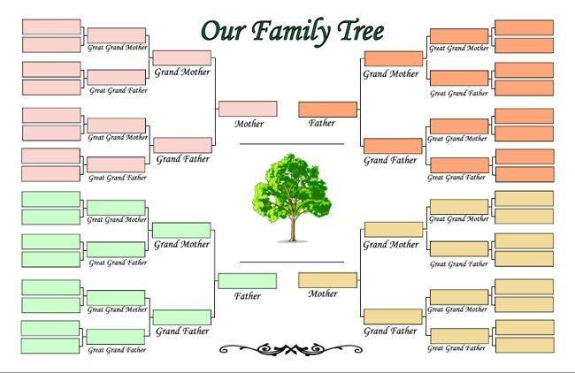 Free Printable Family Tree Template Printable Family Tree Maker Template