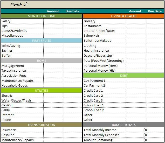 Free Simple Budget Template Great Bud Ing Website House Things