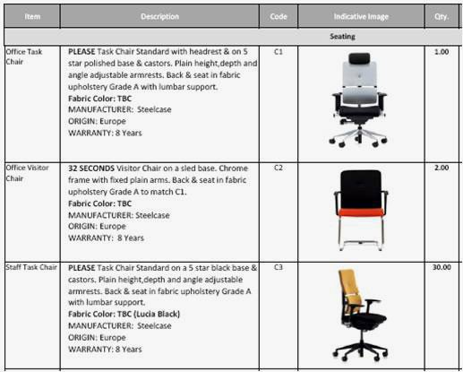 Furniture Spec Sheet Template Concept Design Mercial Interior Design Firms and