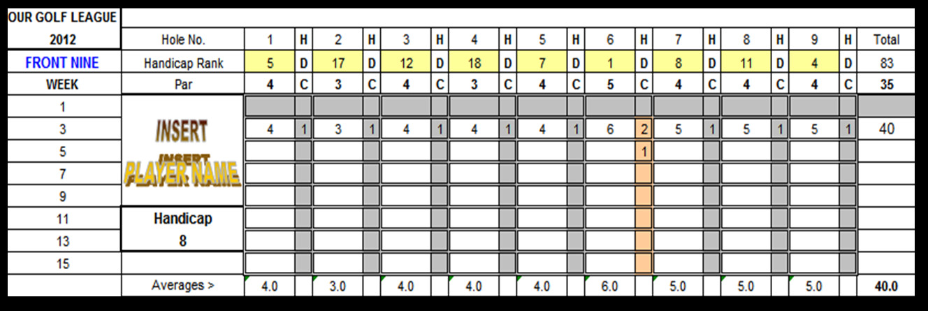 Golf tournament Template Excel Excel Spreadsheets Help Free Golf Scorecard Spreadsheet