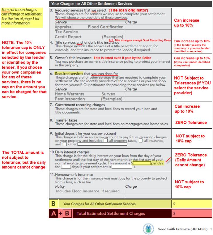 Good Faith Contract Template 11 Best Of Good Faith Agreement form Good Faith