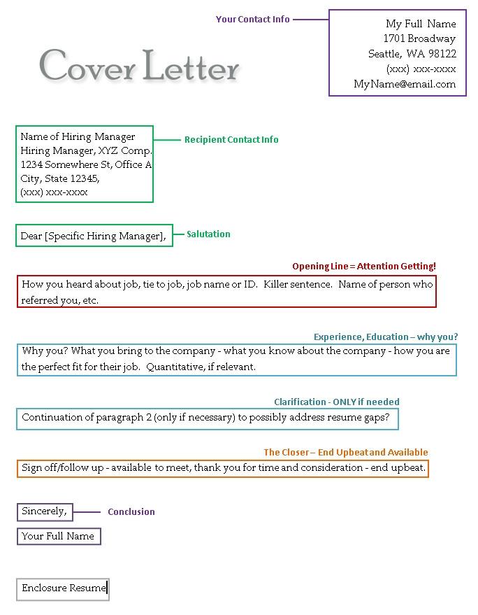 Google Docs Cover Letter Template Google Docs Cover Letter Template