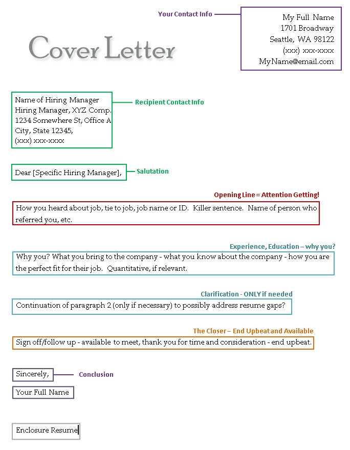 Google Docs Letter Template Google Docs Cover Letter Template