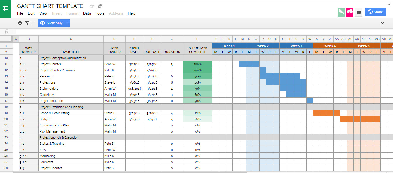 Google Sheets Inventory Template Hiver Blog Blog Archive the Definitive Guide to Google