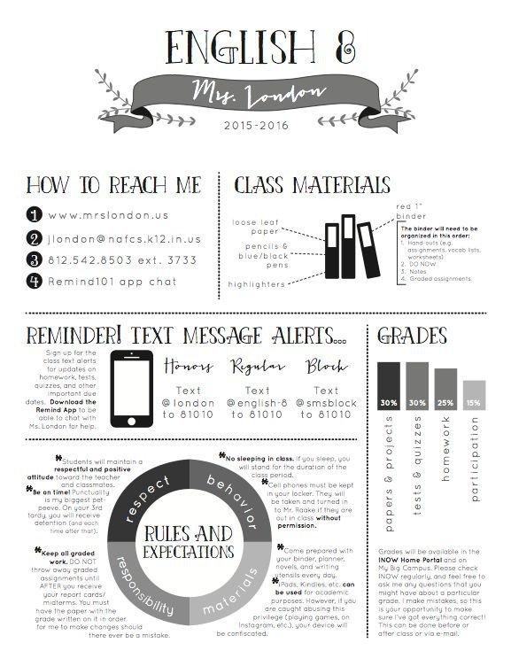 Top 25 best Syllabus template ideas on Pinterest
