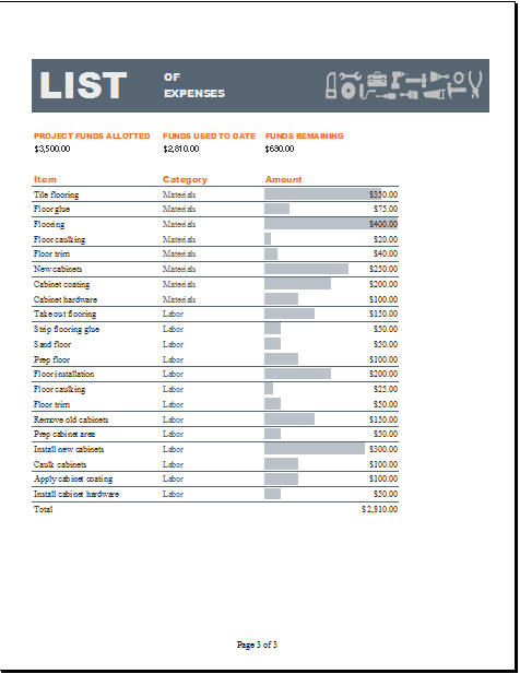 Home Construction Budget Spreadsheet Excel Home Construction Bud Worksheet